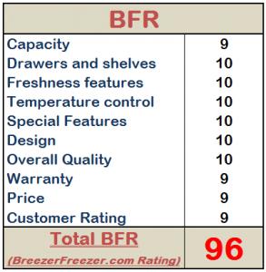 BreezerFreezer.com Rating – Danby DCR044A2BDD Refrigerator