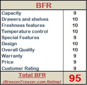 BreezerFreezer.com Rating – Danby Mid-Size Refrigerator DPF074B1BSLDD