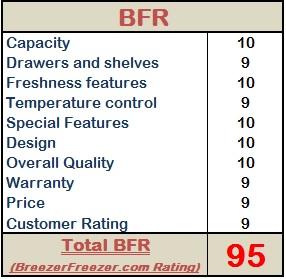 BreezerFreezer.com Rating – Haier HBCN05FVS Beverage Center