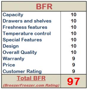 BreezerFreezer.com Rating – Samsung RF28HMEDBSR Refrigerator