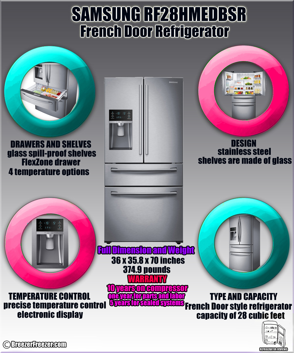 Samsung rf28hmedbsr review this is why i love it samsung rf28hmedbsr french door refrigerator infographic2 rubansaba