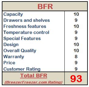 BreezerFreezer.com Rating – Frigidaire FFHS2622MS Side-by-Side Refrigerator