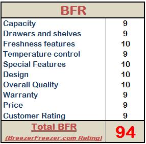 BreezerFreezer.com Rating - SPT RF-314SS Double Door Refrigerator