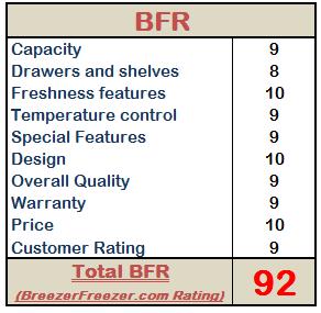 BreezerFreezer.com Rating – Koolatron KWC-4 Coca-Cola Personal 6-Can Mini Fridge