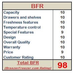 BreezerFreezer.com Rating - GE Profile PFE28RSHSS 36 inches French Door Refrigerator