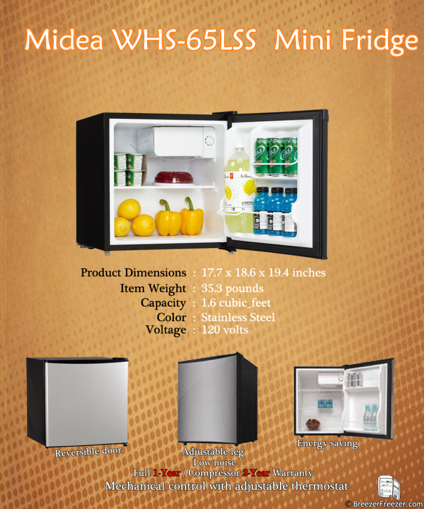 Midea WHS-65LSS1 Mini Fridge - Infographic