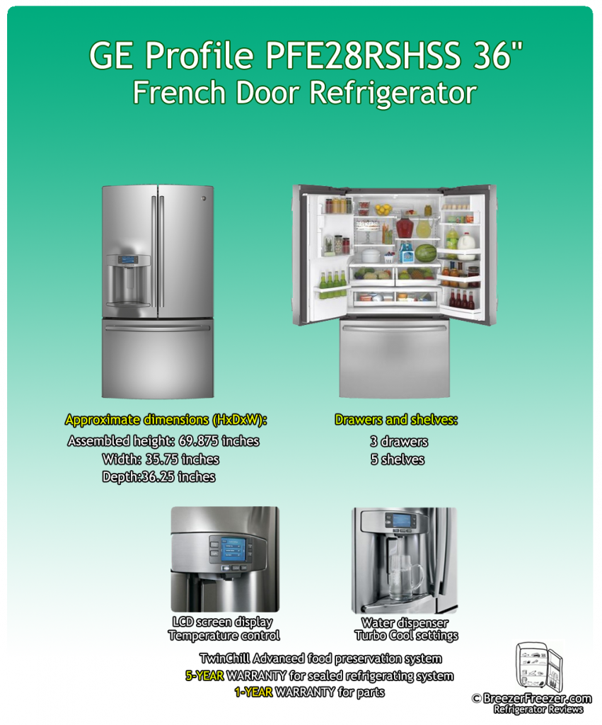 GE Profile PFE28RSHSS 36 inches French Door Refrigerator - Infographic