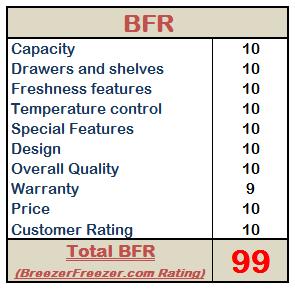 BreezerFreezer.com Rating – LG LSXS26366S
