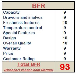 BreezerFreezer.com Rating - Midea WHD-113FW1